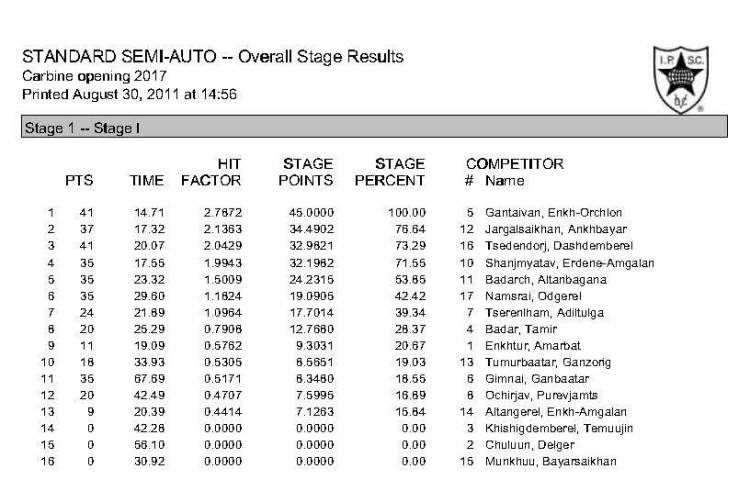 carbine-stages-result_page_1