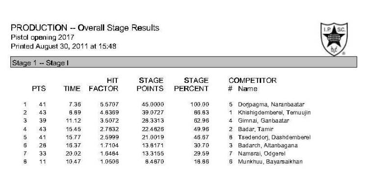 pistol-stages-result_page_1