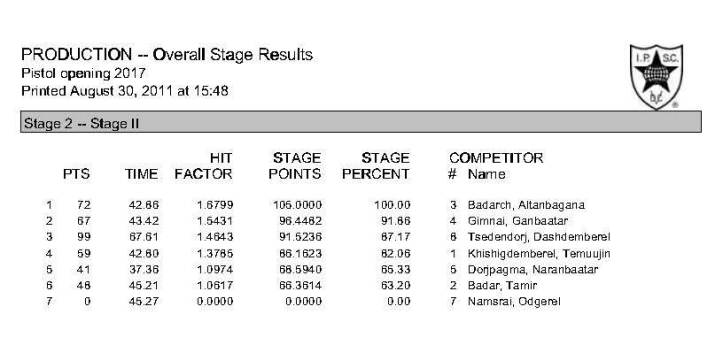 pistol-stages-result_page_2