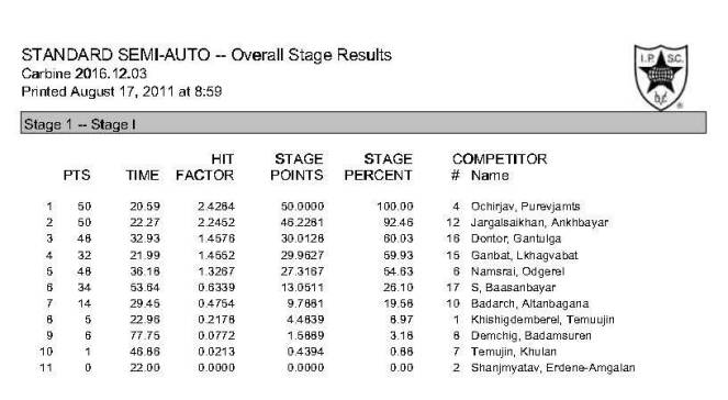 stage-result_page_1