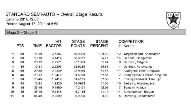 stage-result_page_2
