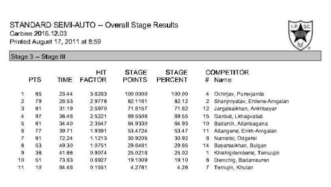 stage-result_page_3